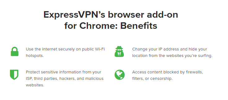ExpressVPN Browser Extensions
